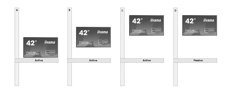 Screen positions diagram